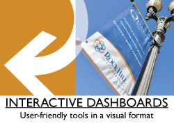 Interactive Dashboards Transparency & Performance
